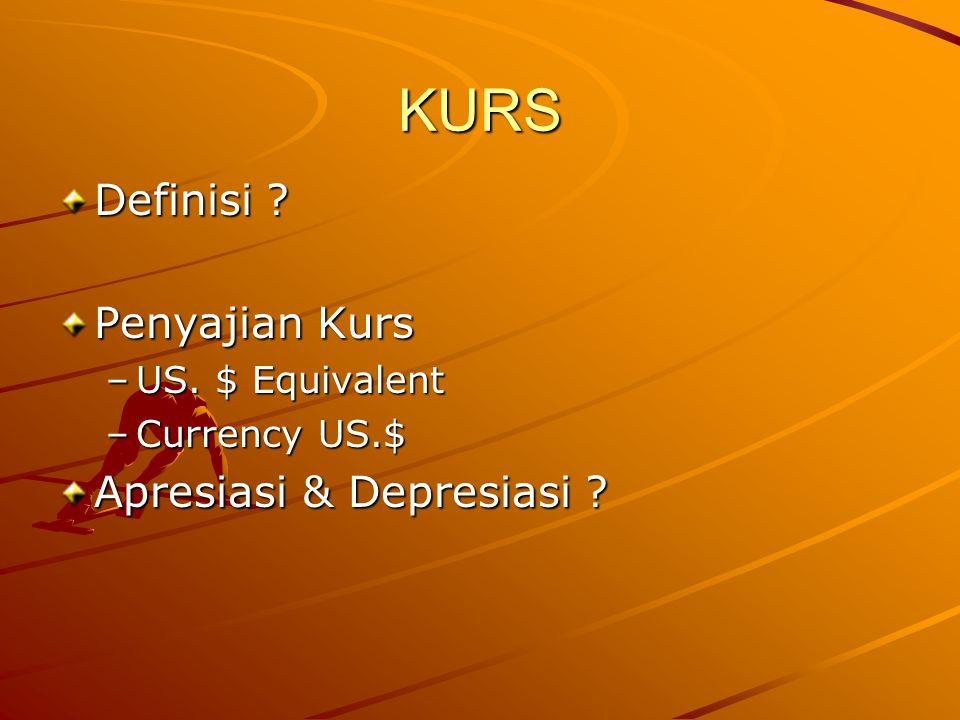 KURS Definisi ? Penyajian Kurs –U–U–U–US. $ Equivalent –C–C–C–Currency US.$ Apresiasi & Depresiasi ?