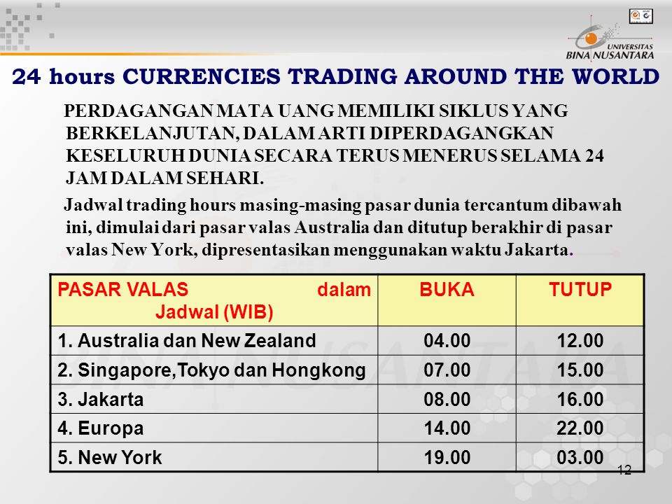 13 CLOSING Dengan pengertian tersebut diatas maka anda sudah dapat memahami pengertian Valuta Asing, mengerti kategori Currency, memberikan definisi mengenai Cadangan Devisa, mengerti konsep waktu terhadap transaksi dan menjelaskan bagaimana Valuta Asing ditawarkan kepada prospektif pembeli.