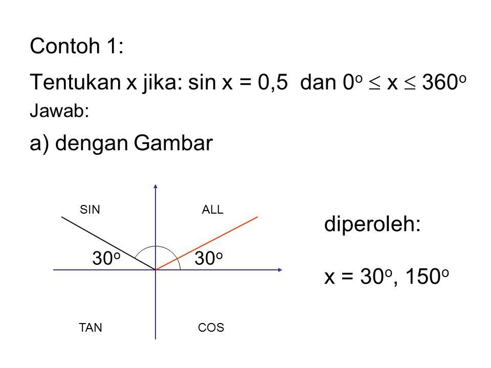 Contoh 1: Tentukan x jika: sin x = 0,5 dan 0 o  x  360 o Jawab: 30 o SIN ALL TAN COS a) dengan Gambar diperoleh: x = 30 o, 150 o