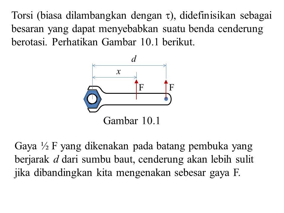Torsi (biasa dilambangkan dengan  ), didefinisikan sebagai besaran yang dapat menyebabkan suatu benda cenderung berotasi. Perhatikan Gambar 10.1 beri