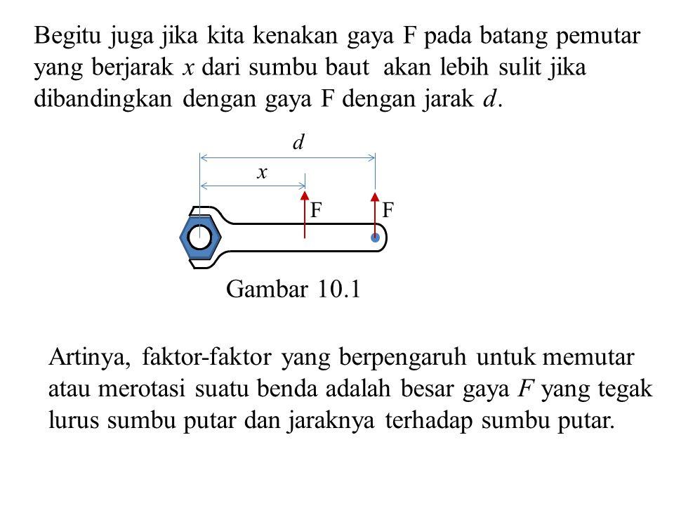 Gambar 10.1 menggambarkan torsi secara ideal, sedangkan Gambar 10.2 lebih menggambarkan torsi yang berlaku secara umum.