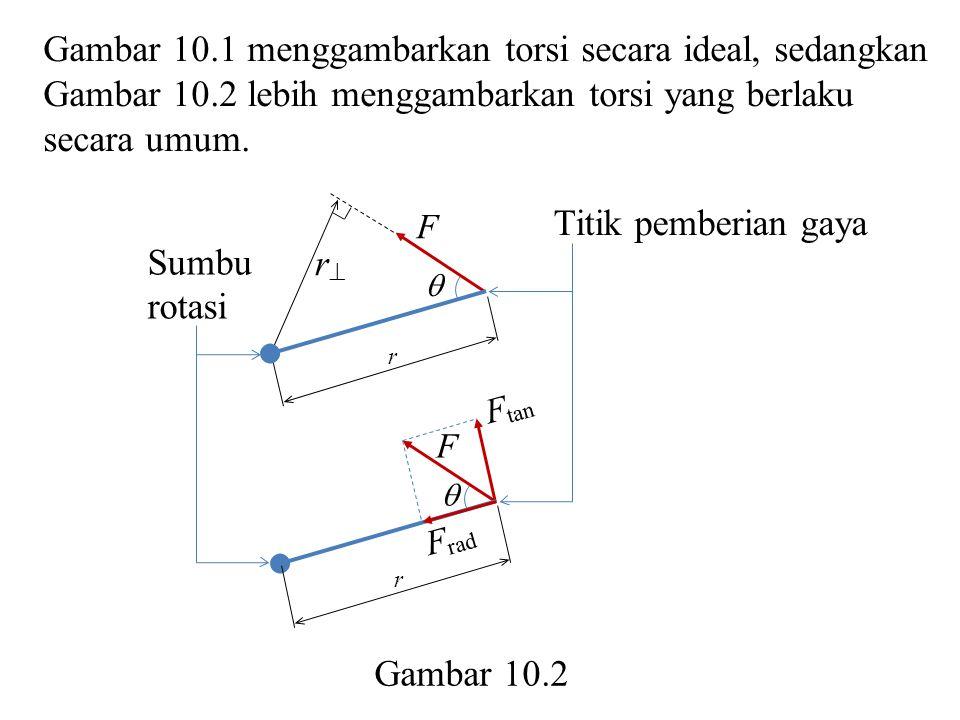Dari definisi dan Gambar 10.2 didapat  = r  F (10.1) atau  = r F tan (10.2) dimana r  = r sin  (10.3) F tan = F sin  (10.4) Dari persamaan (10.1) atau (10.2) didapat  = F r sin  (10.5) Hukum II Newton dan persamaan (10.2) didapat  = r F tan = r m a tan (10.6) Dari persamaan (8.13) a tan =  r, sehingga  = r m (  r) = m r 2  (10.7)
