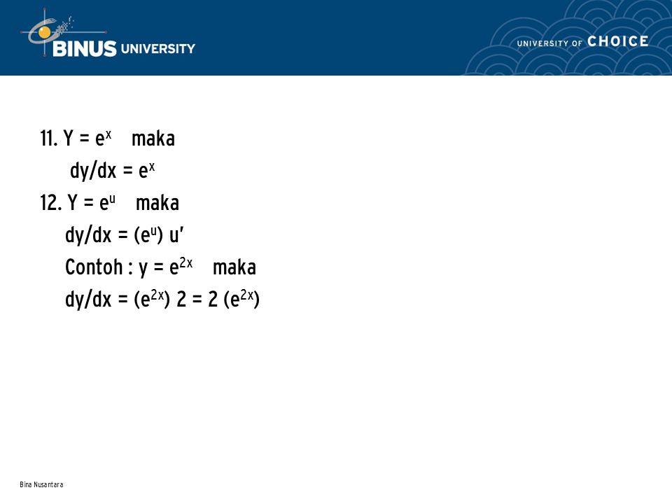 Bina Nusantara 11.Y = e x maka dy/dx = e x 12.