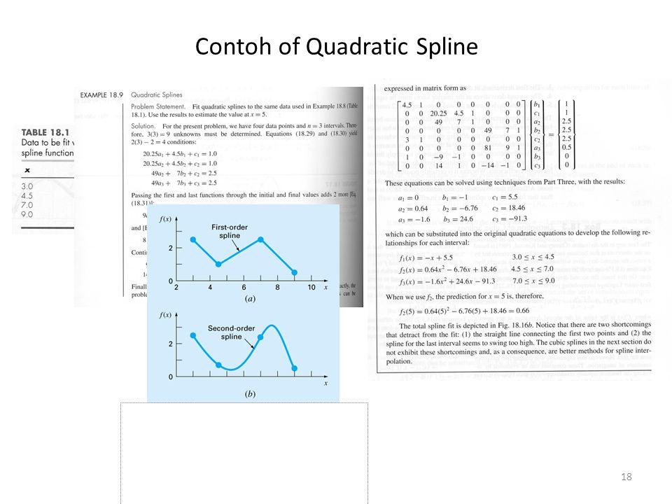 Contoh of Quadratic Spline 18