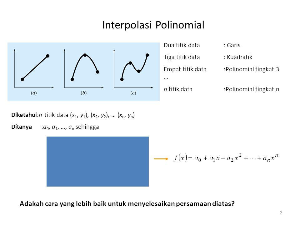 Interpolasi Polinomial 2 Diketahui:n titik data (x 1, y 1 ), (x 2, y 2 ), … (x n, y n ) Ditanya:a 0, a 1, …, a n sehingga Dua titik data: Garis Tiga t