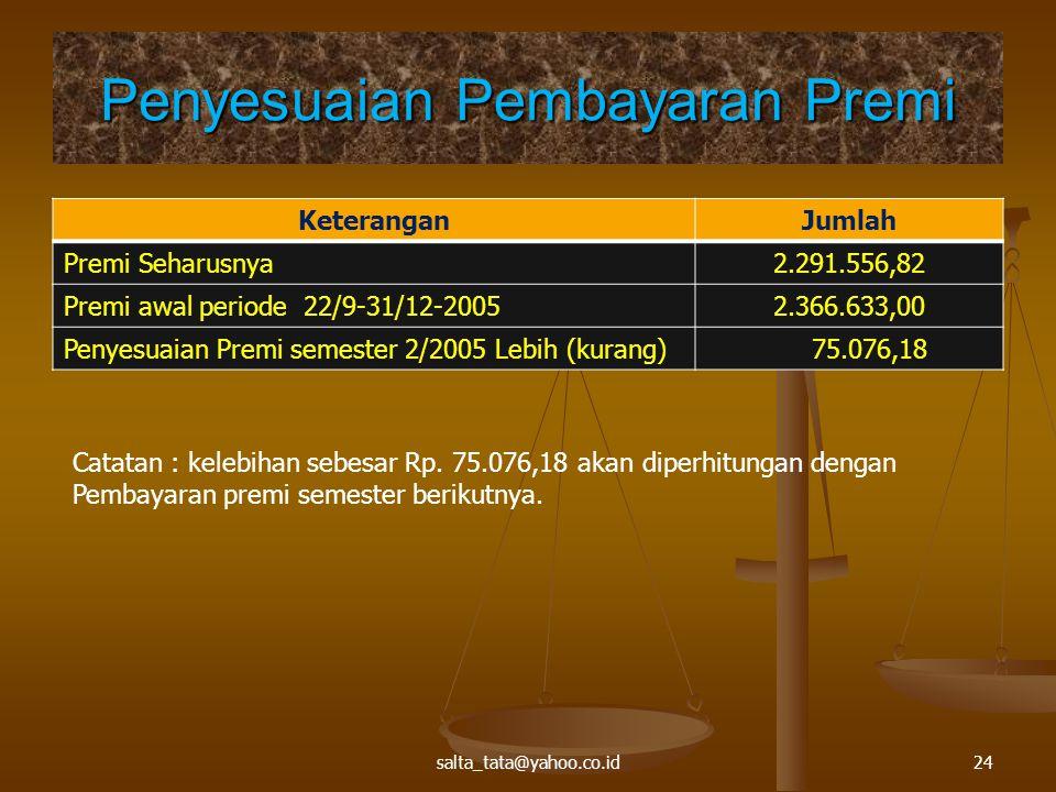 Penyesuaian Pembayaran Premi KeteranganJumlah Premi Seharusnya2.291.556,82 Premi awal periode 22/9-31/12-20052.366.633,00 Penyesuaian Premi semester 2