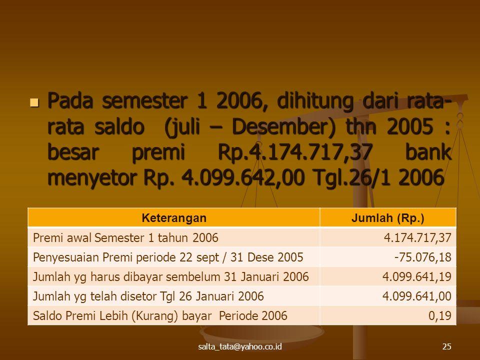 Pada semester 1 2006, dihitung dari rata- rata saldo (juli – Desember) thn 2005 : besar premi Rp.4.174.717,37 bank menyetor Rp.