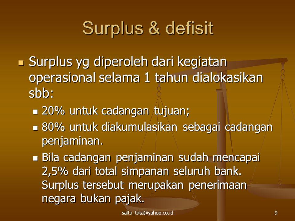 Surplus & defisit Surplus yg diperoleh dari kegiatan operasional selama 1 tahun dialokasikan sbb: Surplus yg diperoleh dari kegiatan operasional selama 1 tahun dialokasikan sbb: 20% untuk cadangan tujuan; 20% untuk cadangan tujuan; 80% untuk diakumulasikan sebagai cadangan penjaminan.