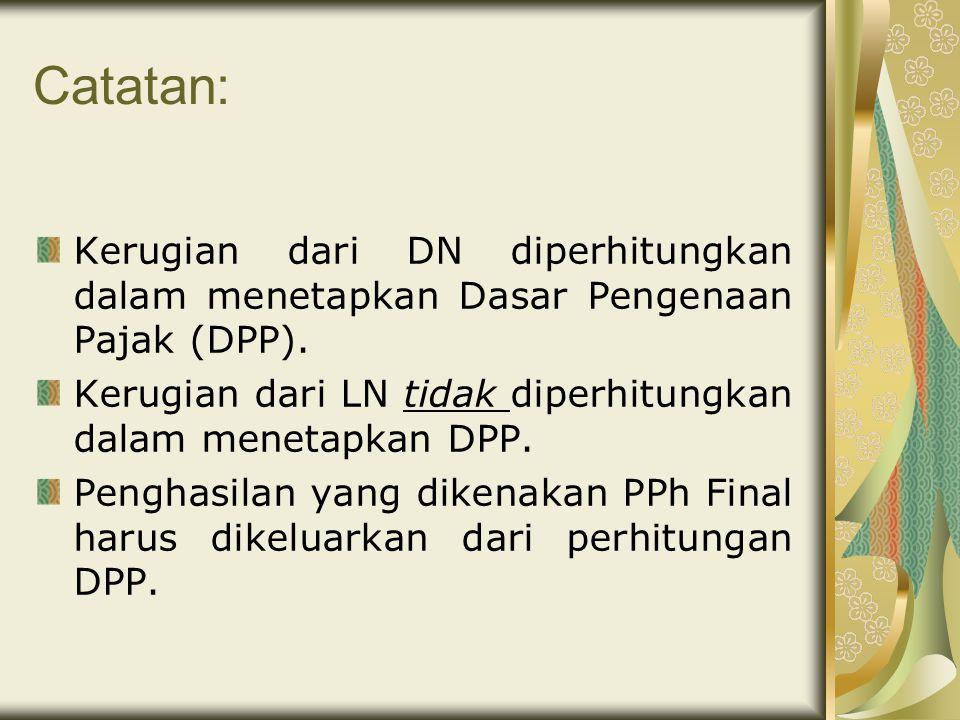 Catatan: Kerugian dari DN diperhitungkan dalam menetapkan Dasar Pengenaan Pajak (DPP).