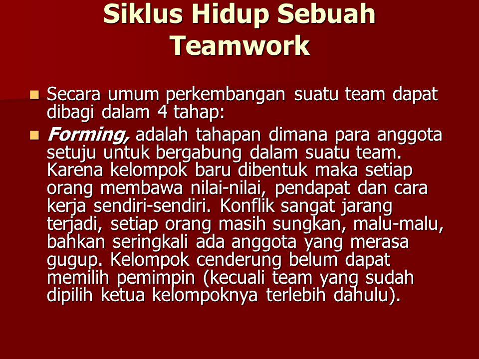 Siklus Hidup Sebuah Teamwork Secara umum perkembangan suatu team dapat dibagi dalam 4 tahap: Secara umum perkembangan suatu team dapat dibagi dalam 4