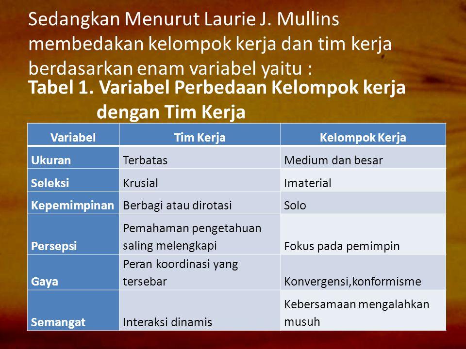 Sedangkan Menurut Laurie J. Mullins membedakan kelompok kerja dan tim kerja berdasarkan enam variabel yaitu : Tabel 1. Variabel Perbedaan Kelompok ker