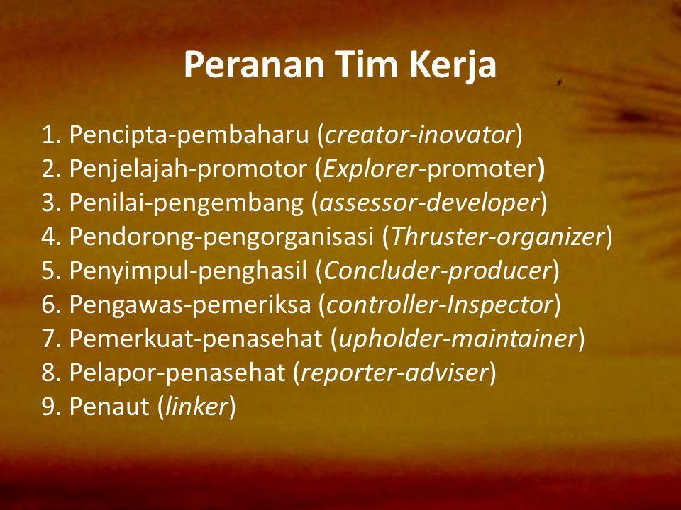 Peranan Tim Kerja 1. Pencipta-pembaharu (creator-inovator) 2. Penjelajah-promotor (Explorer-promoter) 3. Penilai-pengembang (assessor-developer) 4. Pe