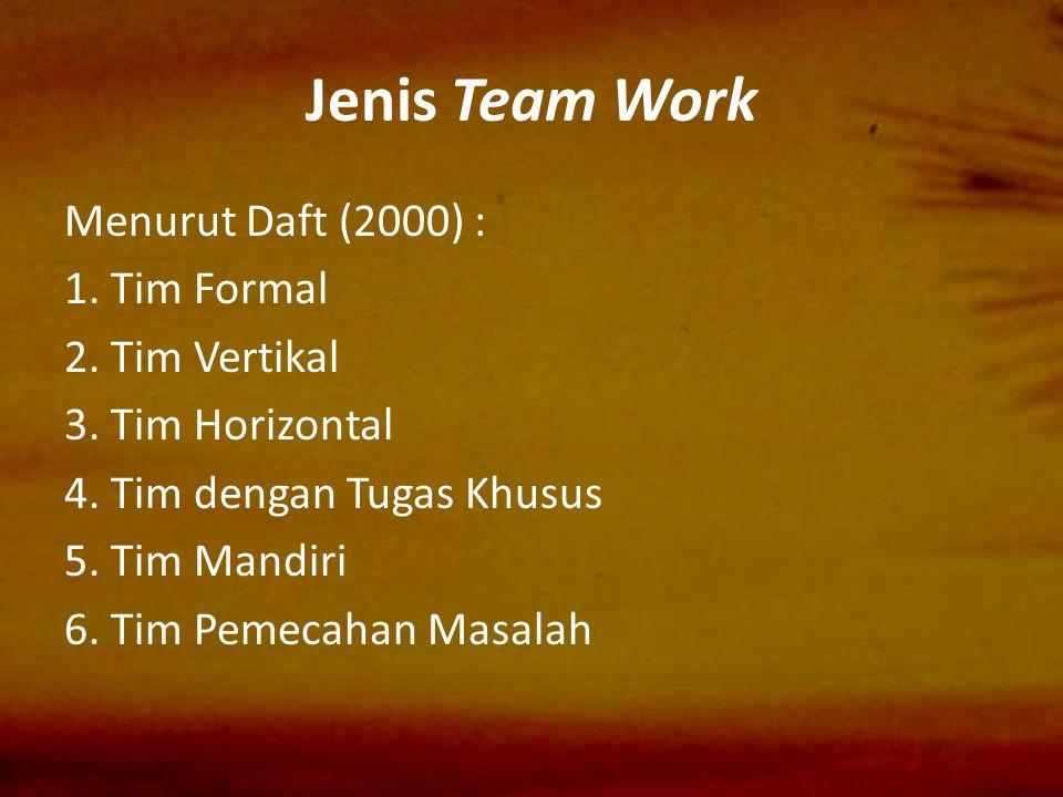 Jenis Team Work Menurut Daft (2000) : 1. Tim Formal 2. Tim Vertikal 3. Tim Horizontal 4. Tim dengan Tugas Khusus 5. Tim Mandiri 6. Tim Pemecahan Masal