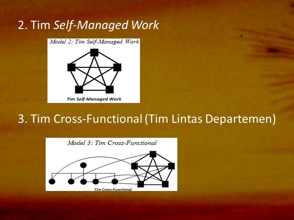 2. Tim Self-Managed Work 3. Tim Cross-Functional (Tim Lintas Departemen)