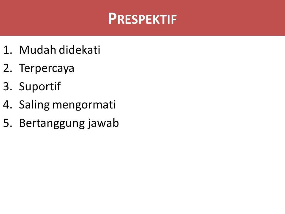 P RESPEKTIF 1.Mudah didekati 2.Terpercaya 3.Suportif 4.Saling mengormati 5.Bertanggung jawab