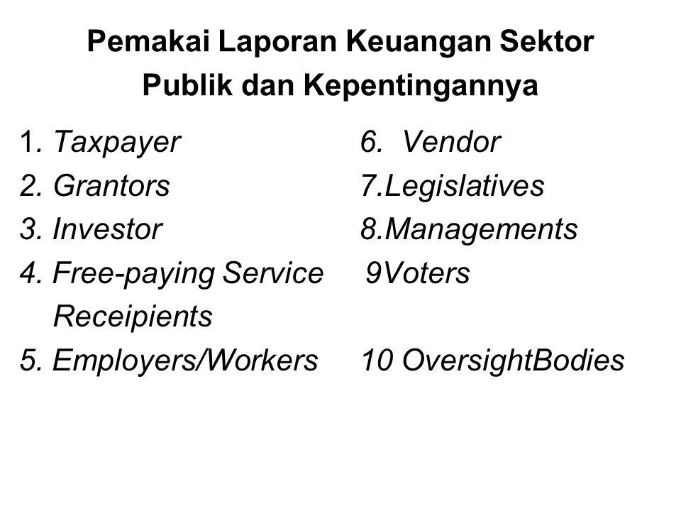 Pemakai Laporan Keuangan Sektor Publik dan Kepentingannya 1. Taxpayer6. Vendor 2. Grantors7.Legislatives 3. Investor8.Managements 4. Free-paying Servi