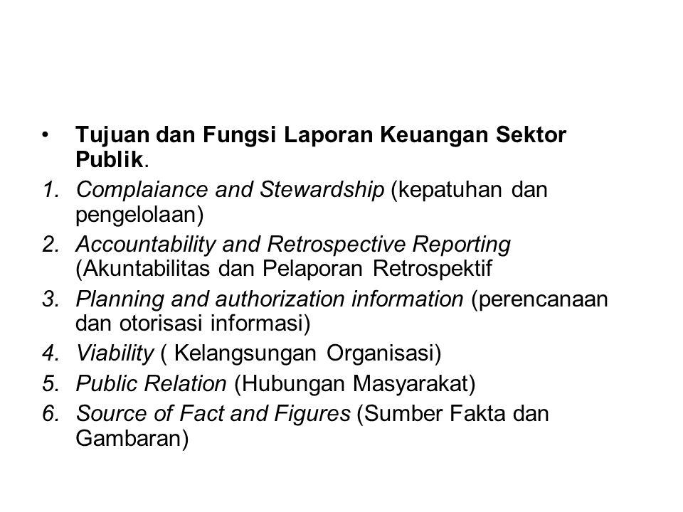 Tujuan dan Fungsi Laporan Keuangan Sektor Publik. 1.Complaiance and Stewardship (kepatuhan dan pengelolaan) 2.Accountability and Retrospective Reporti