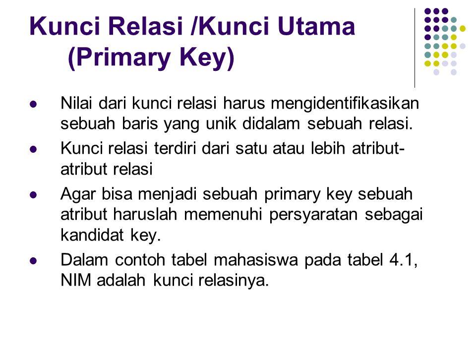 Kunci Relasi /Kunci Utama (Primary Key) Nilai dari kunci relasi harus mengidentifikasikan sebuah baris yang unik didalam sebuah relasi. Kunci relasi t