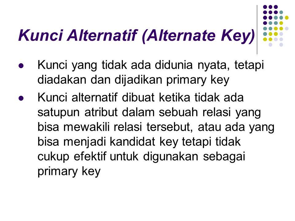 Kunci Alternatif (Alternate Key) Kunci yang tidak ada didunia nyata, tetapi diadakan dan dijadikan primary key Kunci alternatif dibuat ketika tidak ad