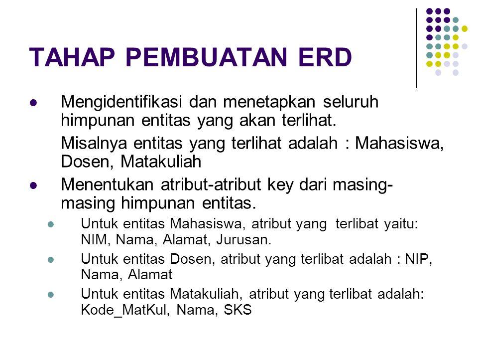TAHAP PEMBUATAN ERD Mengidentifikasi dan menetapkan seluruh himpunan entitas yang akan terlihat. Misalnya entitas yang terlihat adalah : Mahasiswa, Do