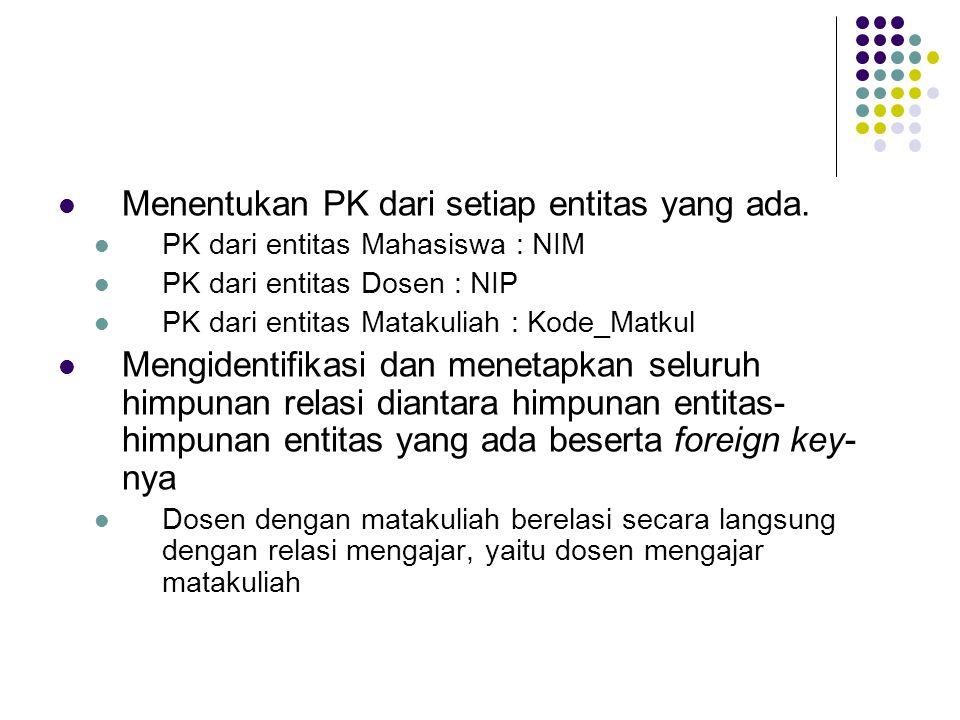 Menentukan PK dari setiap entitas yang ada. PK dari entitas Mahasiswa : NIM PK dari entitas Dosen : NIP PK dari entitas Matakuliah : Kode_Matkul Mengi