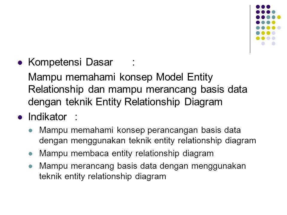 Kompetensi Dasar: Mampu memahami konsep Model Entity Relationship dan mampu merancang basis data dengan teknik Entity Relationship Diagram Indikator :