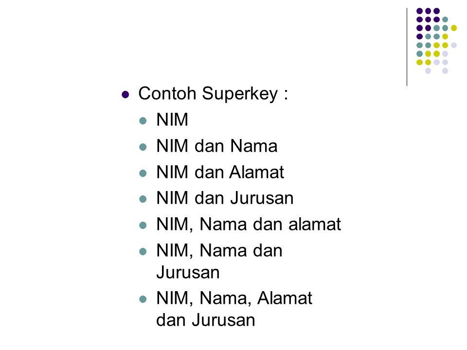 Bukan Superkey : Nama Alamat Jurusan Nama dan Alamat Nama dan Jurusan Alamat dan jurusan Nama, Alamat dan Jurusan