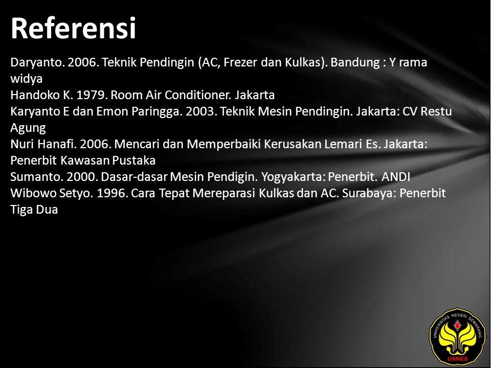 Referensi Daryanto. 2006. Teknik Pendingin (AC, Frezer dan Kulkas). Bandung : Y rama widya Handoko K. 1979. Room Air Conditioner. Jakarta Karyanto E d