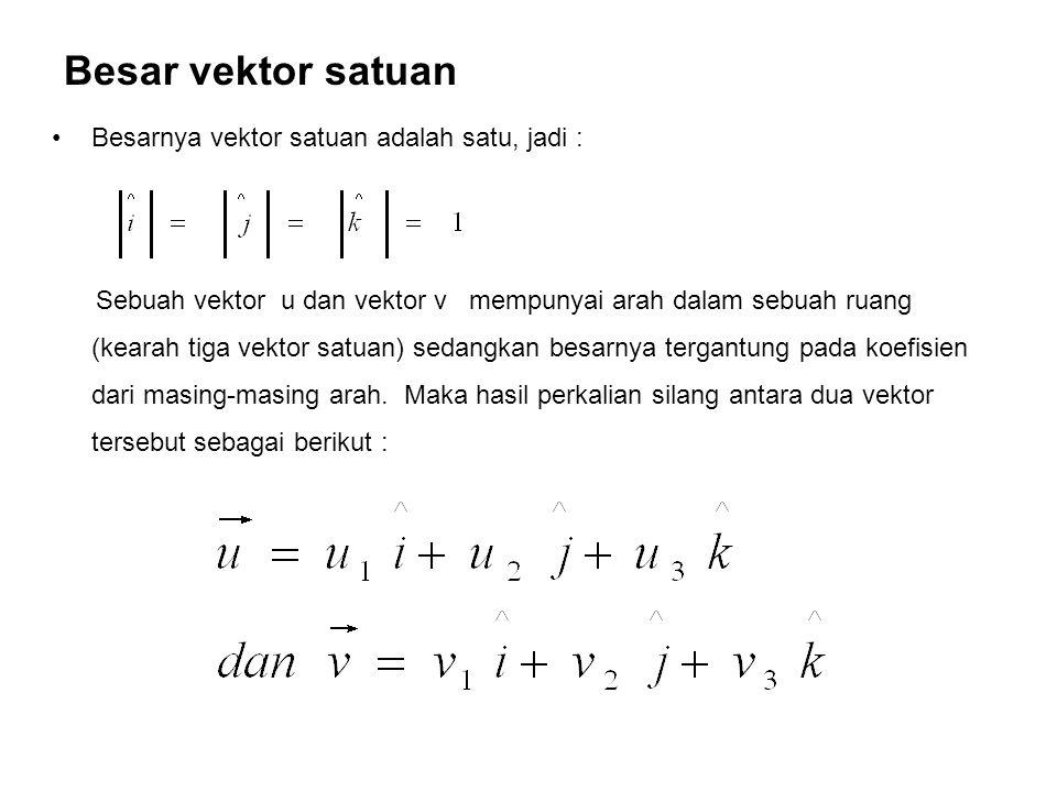 Besar vektor satuan Besarnya vektor satuan adalah satu, jadi : Sebuah vektor u dan vektor v mempunyai arah dalam sebuah ruang (kearah tiga vektor satu