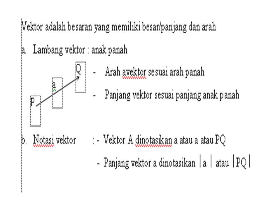 Contoh, Dua ruang vektor u = (5,4,-2) dan v = (3,1,7), maka hasil perkalian titik (dot product) adalah sebagai berikut : = (15, 4, -14) Dan norm vektor u adalah :