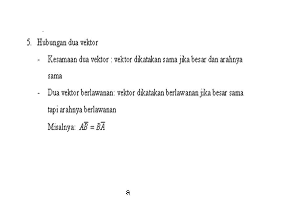 LATIHAN SOAL 1.Jika Titik A (-5, 2), B(-2, 6) maka tentukan : a.