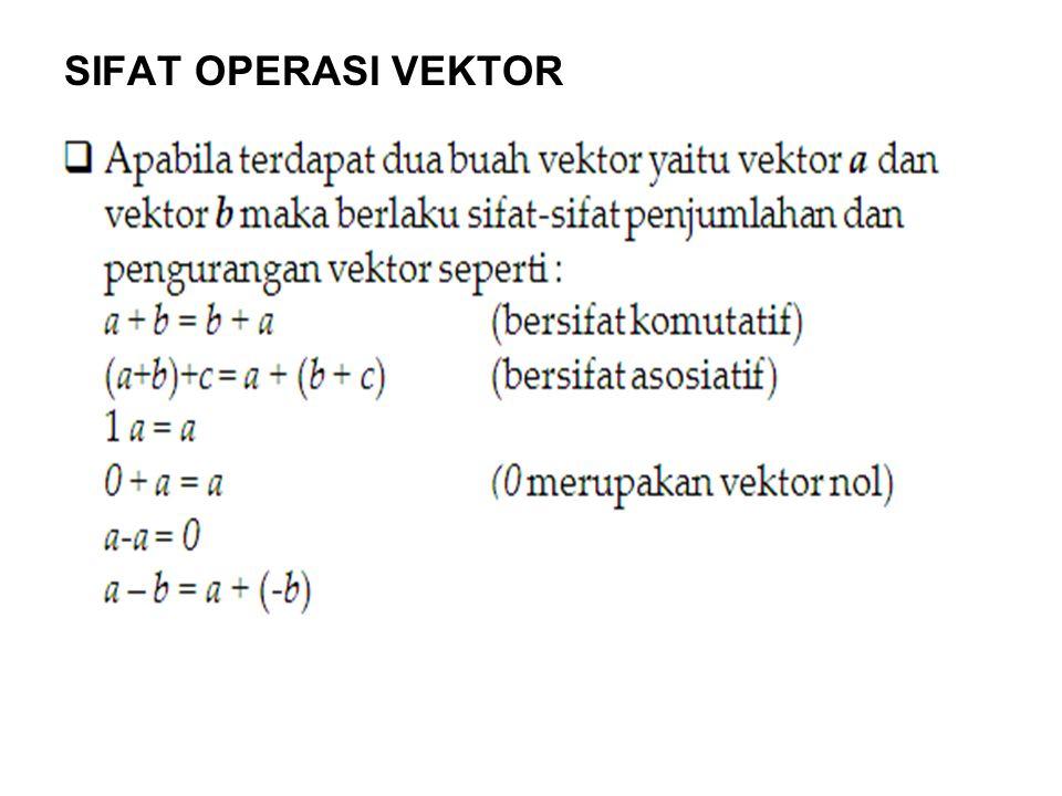 Perkalian vektor dengan skalar Produk dari perkalian sebuah skalar k dengan sebuah vektor diperleh dari perkalian k dengan tiap tiiap komponen vektor dan dinotasikan sebagai berikut : Ku = k ( u1, u2,….un) = ku1, ku2,……….kun Dari sini dapat dideiniskan - u = (-1) u dan u – v = u + (-v), maka dapat dibuktikan bahwa k (u + v) = Ku + kv dengan k skalar, u dan v adalah vektor.