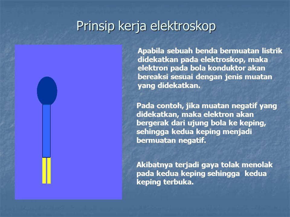 Prinsip kerja elektroskop Apabila sebuah benda bermuatan listrik didekatkan pada elektroskop, maka elektron pada bola konduktor akan bereaksi sesuai d