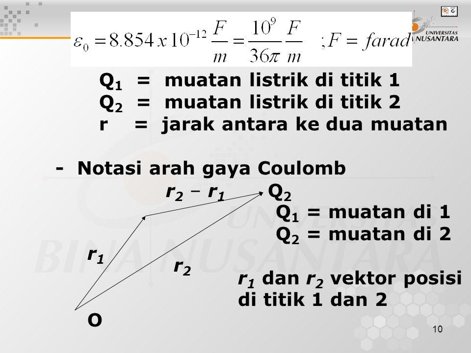 10 Q 1 = muatan listrik di titik 1 Q 2 = muatan listrik di titik 2 r = jarak antara ke dua muatan - Notasi arah gaya Coulomb Q 1 = muatan di 1 Q 2 = muatan di 2 r 1 dan r 2 vektor posisi di titik 1 dan 2 r1r1 r 2 – r 1 r2r2 O Q2Q2