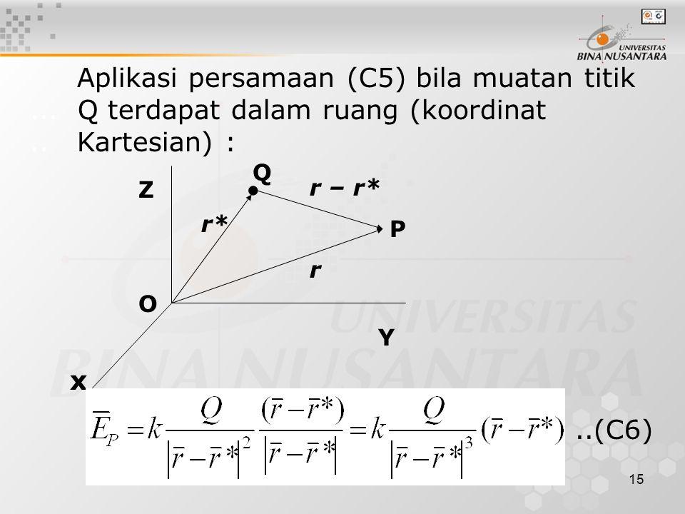 15 Aplikasi persamaan (C5) bila muatan titik... Q terdapat dalam ruang (koordinat..
