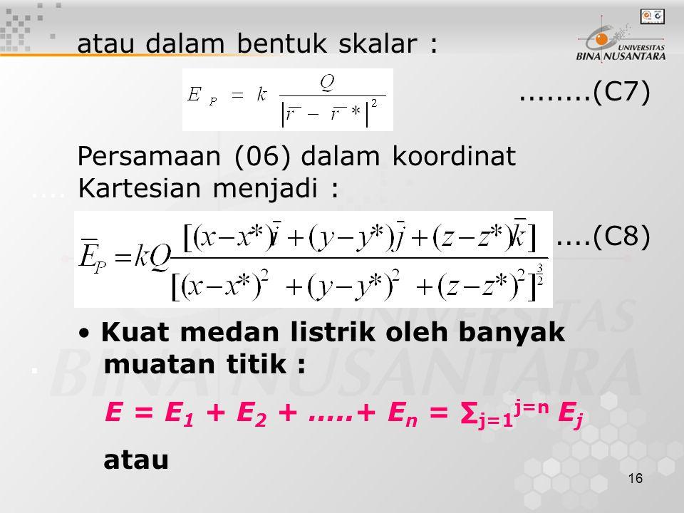 16 atau dalam bentuk skalar :........(C7) Persamaan (06) dalam koordinat....