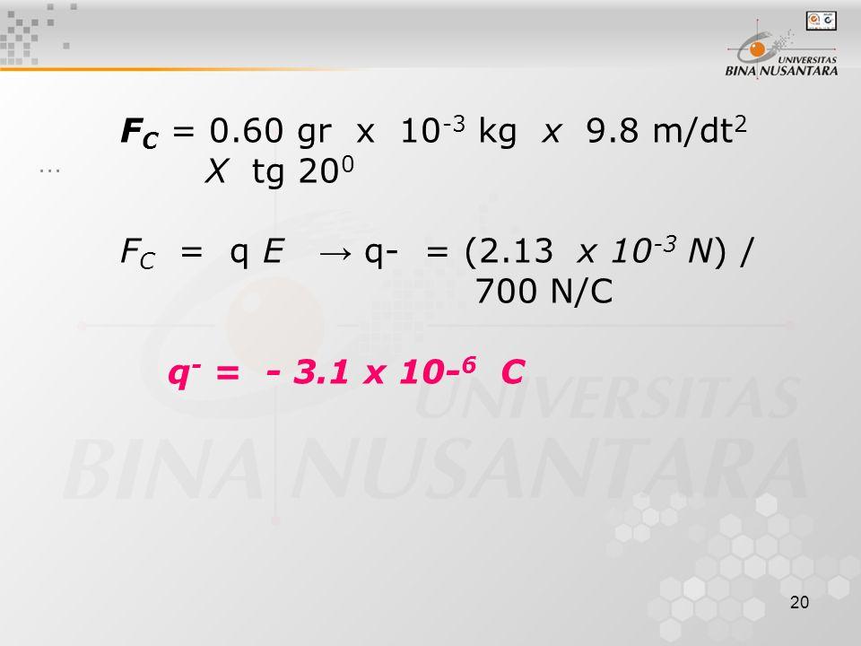 20 F C = 0.60 gr x 10 -3 kg x 9.8 m/dt 2...