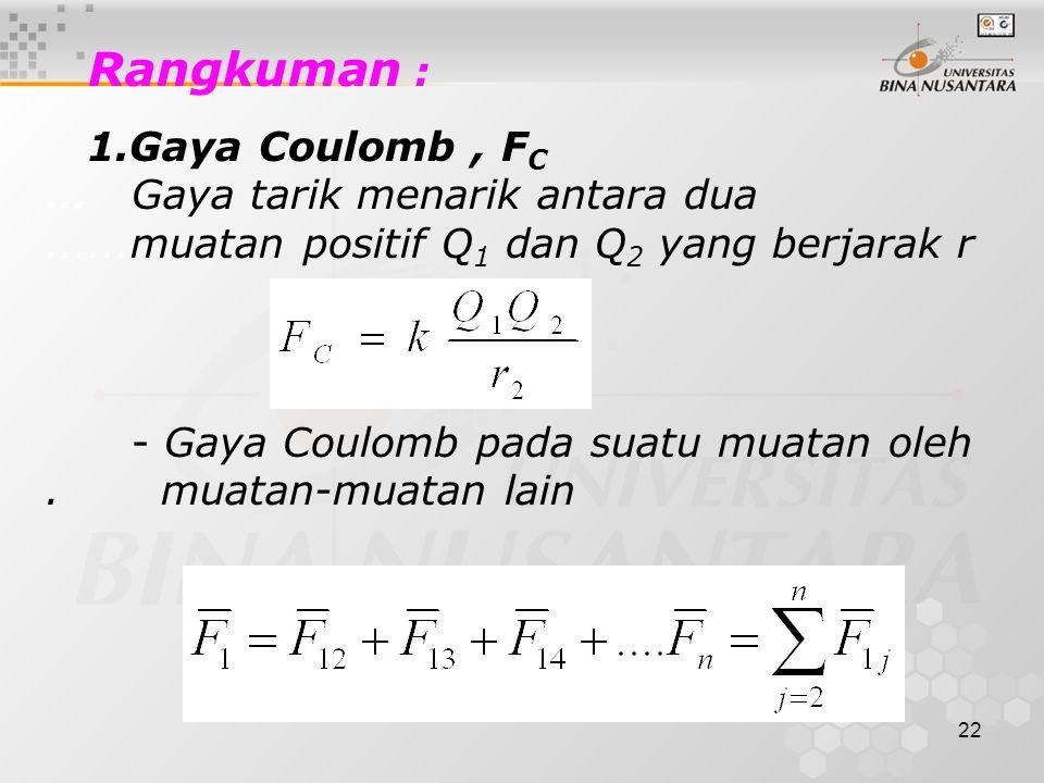 22 Rangkuman : 1.Gaya Coulomb, F C...