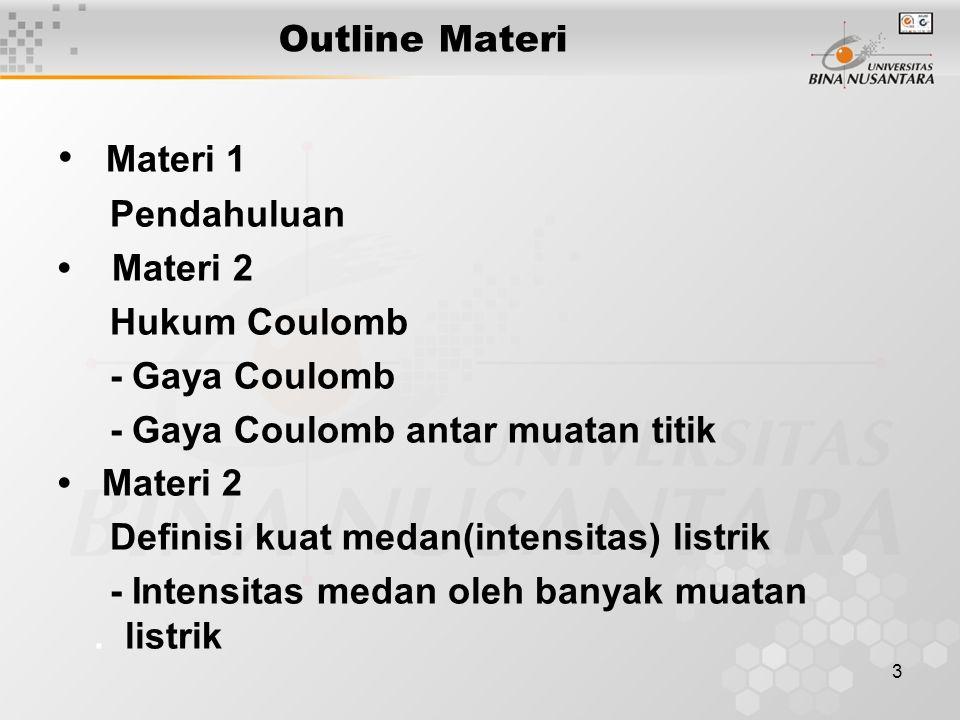 3 Outline Materi Materi 1 Pendahuluan Materi 2 Hukum Coulomb - Gaya Coulomb - Gaya Coulomb antar muatan titik Materi 2 Definisi kuat medan(intensitas) listrik - Intensitas medan oleh banyak muatan.