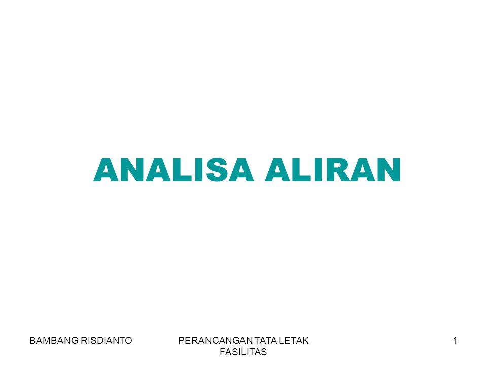 BAMBANG RISDIANTOPERANCANGAN TATA LETAK FASILITAS 1 ANALISA ALIRAN