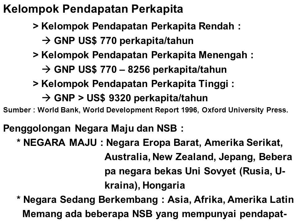 Kelompok Pendapatan Perkapita > Kelompok Pendapatan Perkapita Rendah :  GNP US$ 770 perkapita/tahun > Kelompok Pendapatan Perkapita Menengah :  GNP