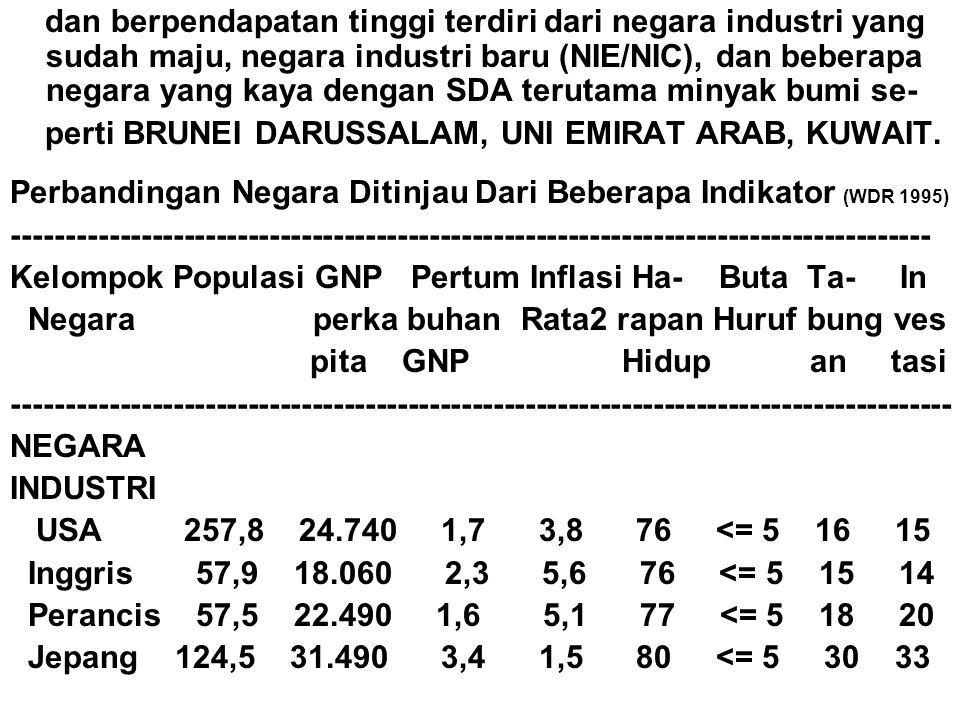 dan berpendapatan tinggi terdiri dari negara industri yang sudah maju, negara industri baru (NIE/NIC), dan beberapa negara yang kaya dengan SDA teruta