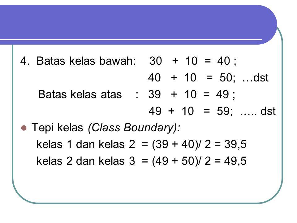 Langkah Kerja 1. k = 1 + 3,322 log n k = 1 + 3,322 log 60 = 6,87  7 2. R = X max - X min R = 97 - 30 = 67 3. c  R  k  67  7 = 9,571  10