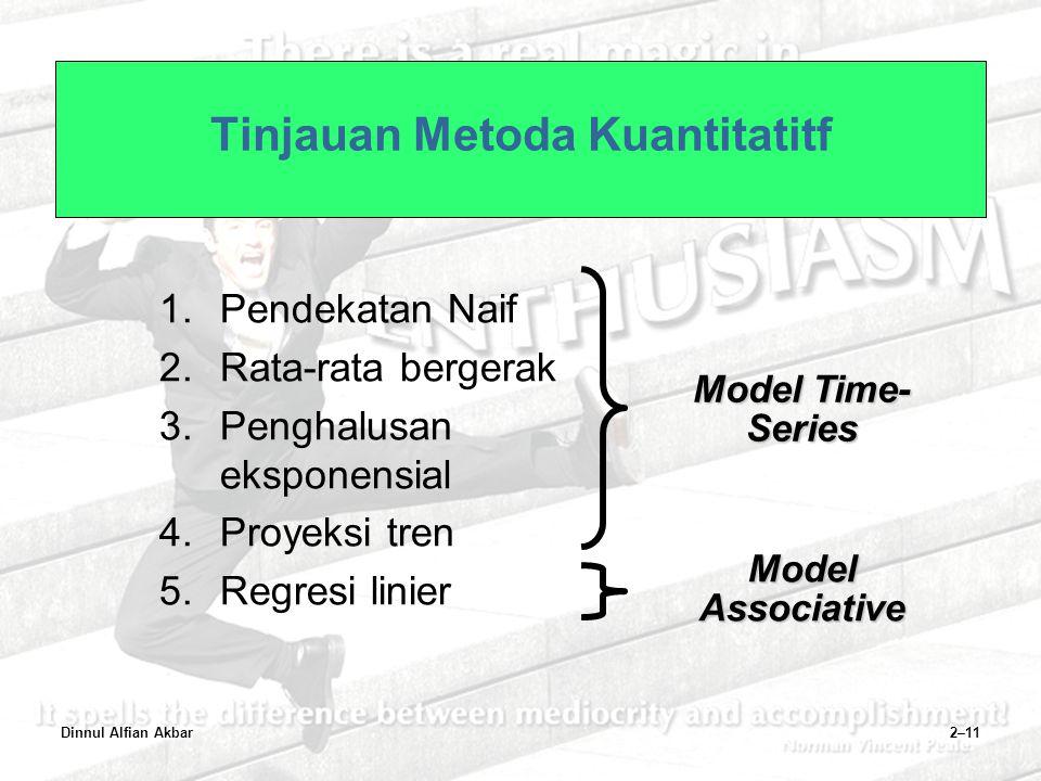 Dinnul Alfian Akbar2–11 Tinjauan Metoda Kuantitatitf 1.Pendekatan Naif 2.Rata-rata bergerak 3.Penghalusan eksponensial 4.Proyeksi tren 5.Regresi linie