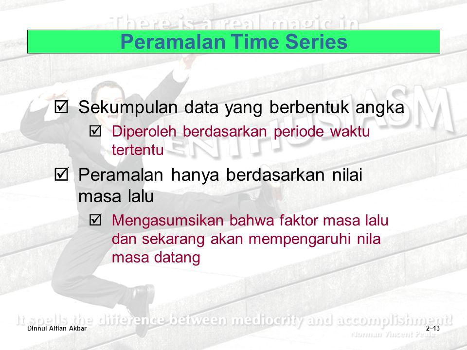 Dinnul Alfian Akbar2–13  Sekumpulan data yang berbentuk angka  Diperoleh berdasarkan periode waktu tertentu  Peramalan hanya berdasarkan nilai masa