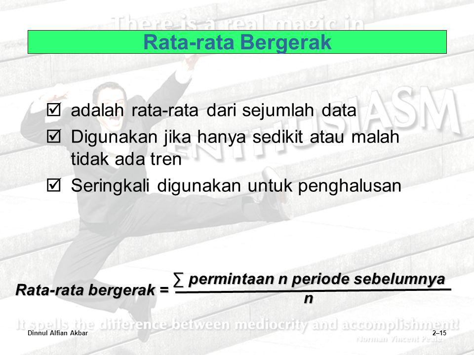 Dinnul Alfian Akbar2–15  adalah rata-rata dari sejumlah data  Digunakan jika hanya sedikit atau malah tidak ada tren  Seringkali digunakan untuk pe