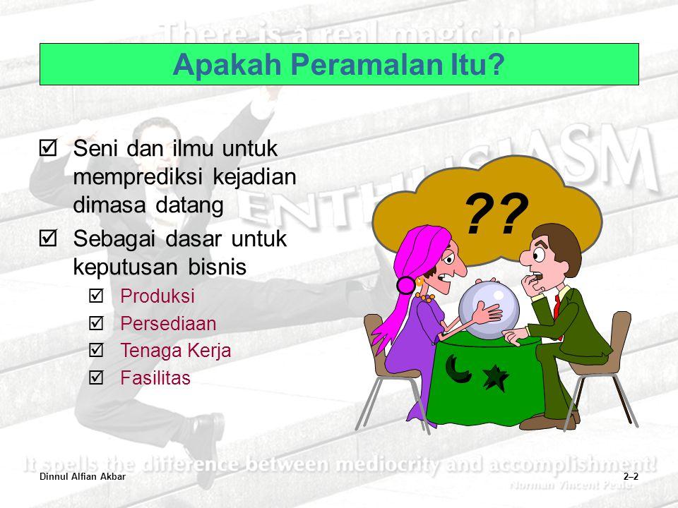 Dinnul Alfian Akbar2–2 Apakah Peramalan Itu?  Seni dan ilmu untuk memprediksi kejadian dimasa datang  Sebagai dasar untuk keputusan bisnis  Produks