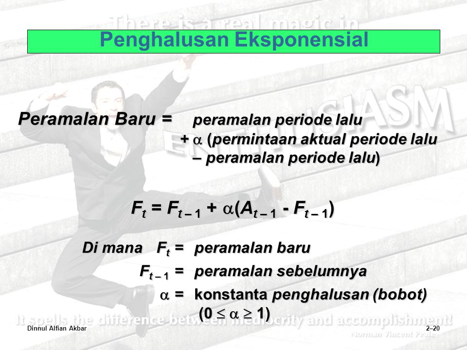 Dinnul Alfian Akbar2–20 Penghalusan Eksponensial Peramalan Baru = peramalan periode lalu +  (permintaan aktual periode lalu +  (permintaan aktual pe