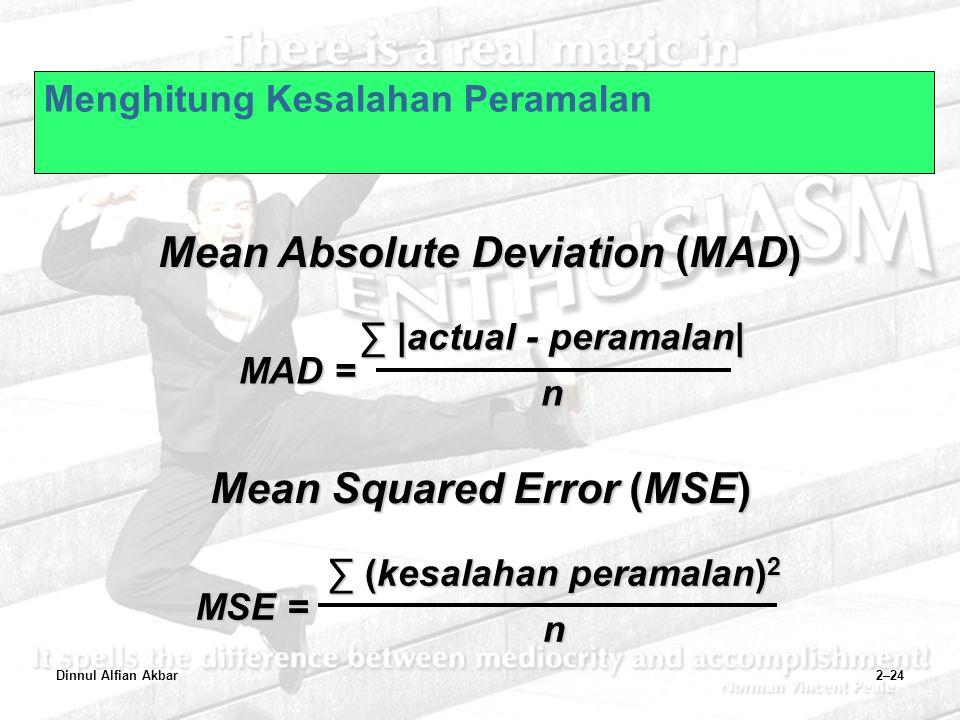Dinnul Alfian Akbar2–24 Menghitung Kesalahan Peramalan Mean Absolute Deviation (MAD) MAD = ∑ |actual - peramalan| n Mean Squared Error (MSE) MSE = ∑ (