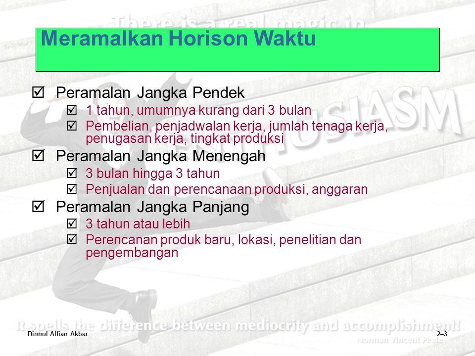 Dinnul Alfian Akbar2–3  Peramalan Jangka Pendek  1 tahun, umumnya kurang dari 3 bulan  Pembelian, penjadwalan kerja, jumlah tenaga kerja, penugasan